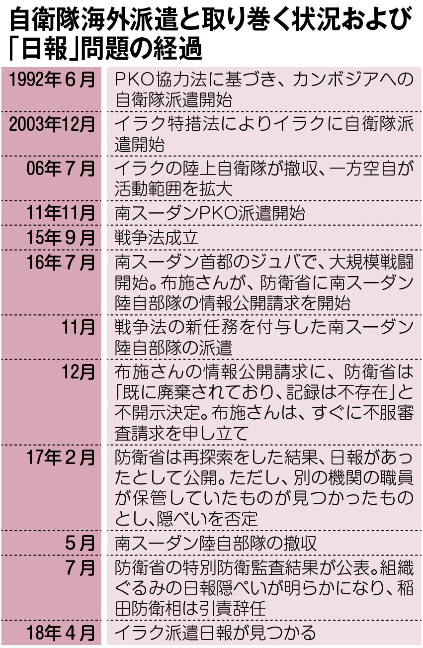 http://www.inoue-satoshi.com/newspaper/0812%E6%97%A5%E5%A0%B1%E5%95%8F%E9%A1%8C.jpg