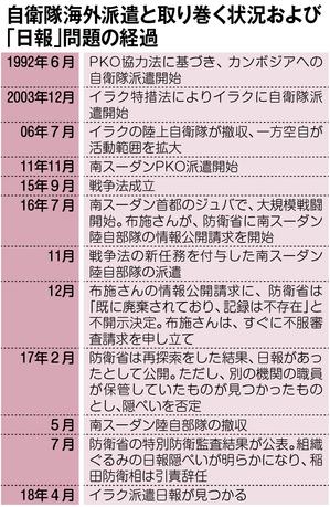 0812日報問題.jpg